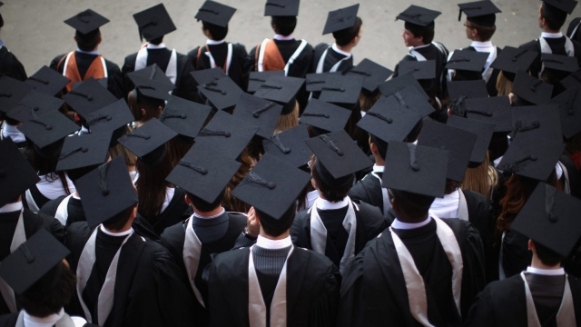 Student loan debt rose to 6.3 per cent last month