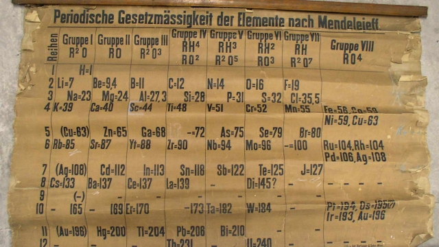 The 134-year-old periodic table was discovered during a clear out in the chemistry department at St Andrews. (Photo: St Andrews University)
