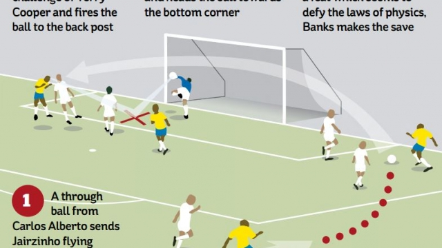 Banks vs Pele: The greatest save in football? (Graphic: i)