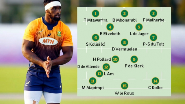 South Africa Team For Rugby World Cup Final 2019 The Starting Xv And Replacements In Full